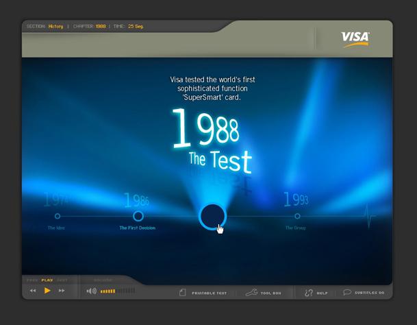 Visa VSDC